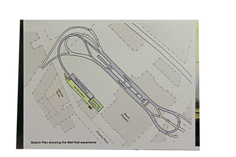 A diagram showing the track layout of the Mail Rail ride for visitors.